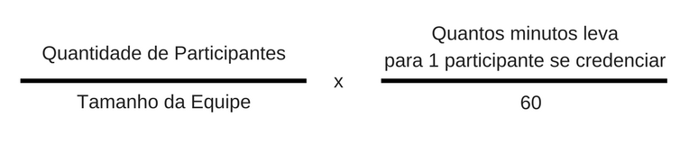 fórmula de sistema de credenciamento