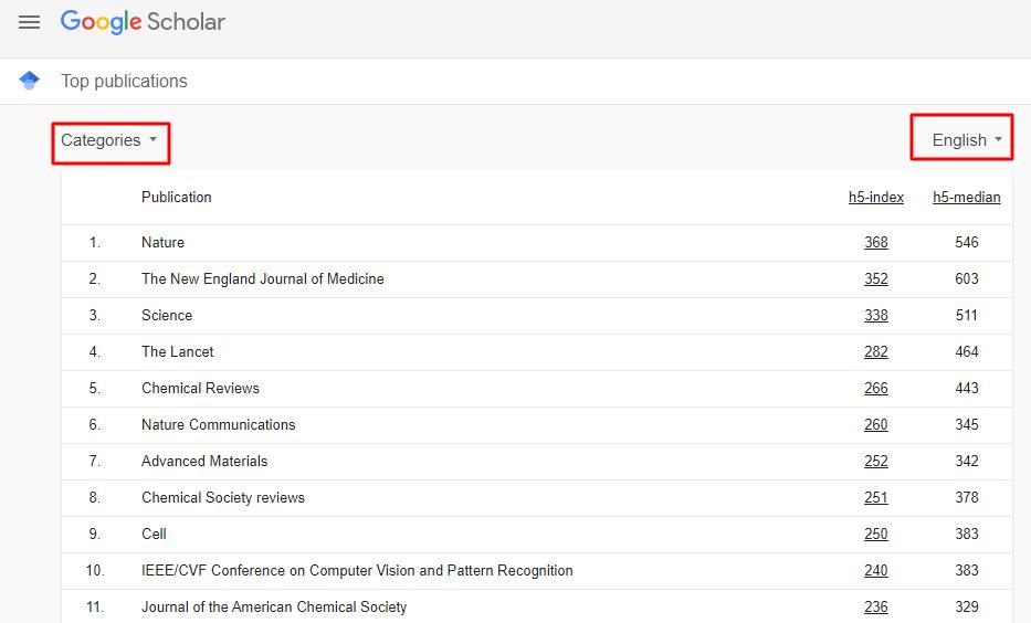 Publicacoes mais relevantes utilizando a pesquisa do indice h5 do google academico
